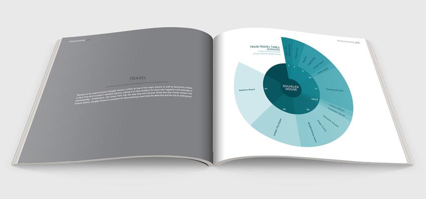 Come è possibile fare una brochure efficace?